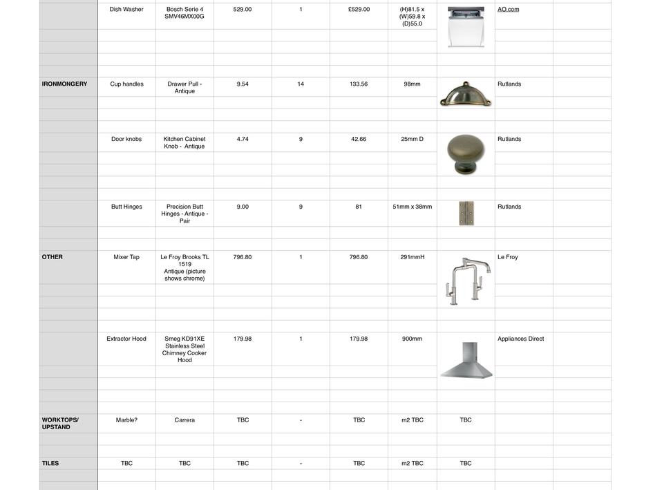 Kitchen Goods Specification