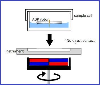 ABR EMS 2.jpg