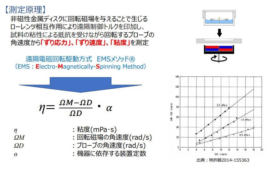 EMS原理.JPG
