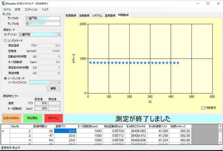 time curve RBP.jpg