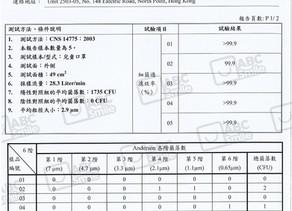 台灣檢測報告喜訊!達ASTM Level 1 水平📣📣