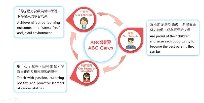 ABC care pic.jpg