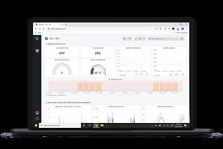 Dashboard of Analytical Data