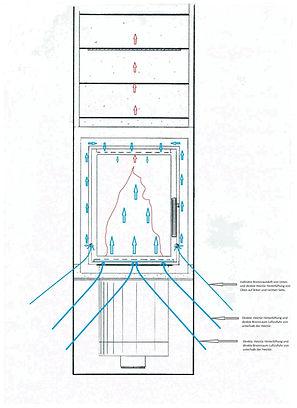 K .Pyrolyse Ofen Tech.Z.Front Detail S6