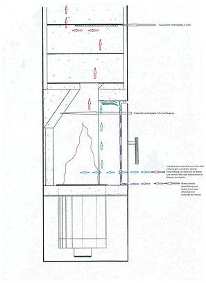 N. Pyrolyse Ofen Tech.Z.Links Detail S3
