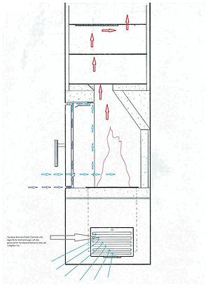 Q. Pyrolyse Ofen Tech.Z.Rechts Detail Lu