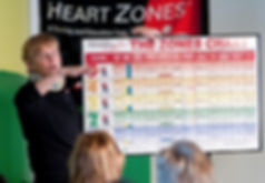 Our Level 2 Certification is based on the ground breaking work created by hall of famer Sally Edwards
