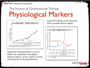 #2 Reason To Do Winter Training:  You Want To Be More Efficient At Lower Heart Rates