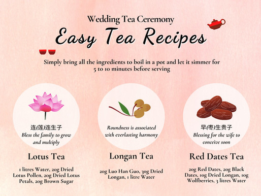 Tea Recipes for a Meaningful Wedding Tea Ceremony