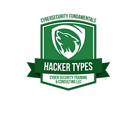 Security Awareness Training Hacker Types