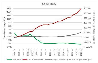 Code 8835.jpg