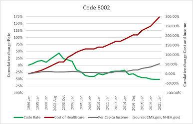 Code 8002.jpg