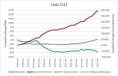 Code 5221.jpg