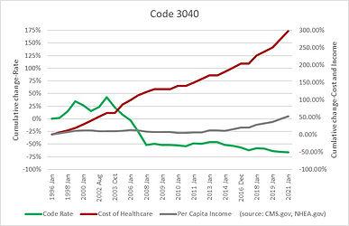 Code 3040.jpg