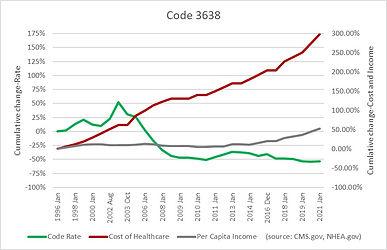 Code 3638.jpg