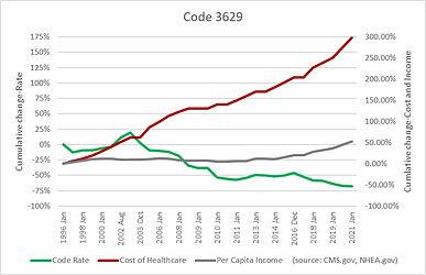 Code 3629.jpg