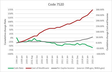 Code 7520.jpg