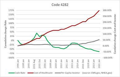 Code 4282.jpg