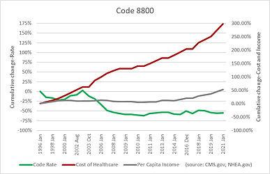 Code 8800.jpg
