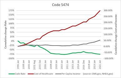 Code 5474.jpg