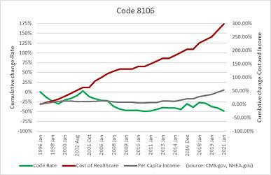 Code 8106.jpg