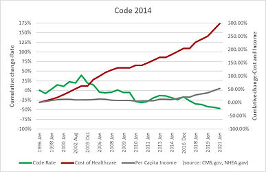 Code 2014.jpg