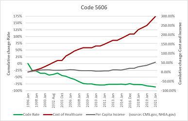 Code 5606.jpg