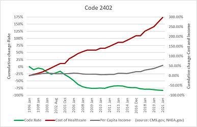 Code 2402.jpg