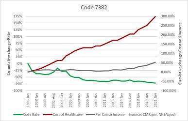 Code 7382.jpg