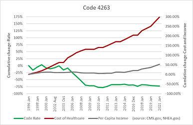 Code 4263.jpg