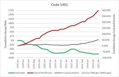 Code 5491.jpg