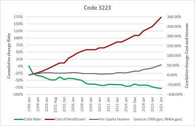 Code 3223.jpg
