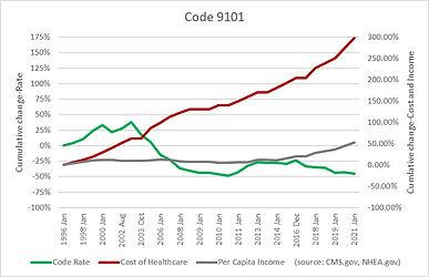 Code 9101.jpg