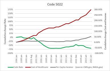 Code 5022.jpg