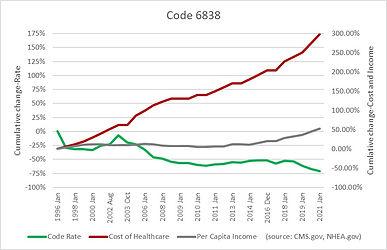 Code 6838.jpg