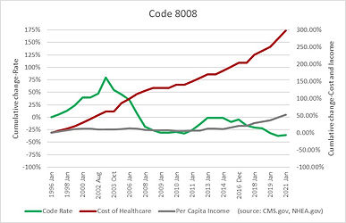 Code 8008.jpg
