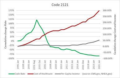 Code 2121.jpg