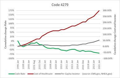 Code 4279.jpg