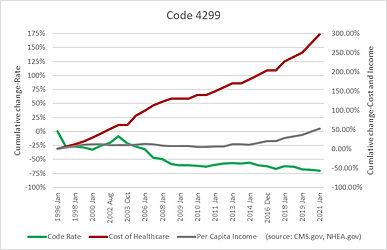 Code 4299.jpg