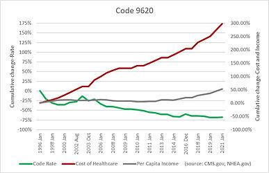 Code 9620.jpg