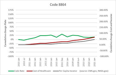 Code 8864.jpg