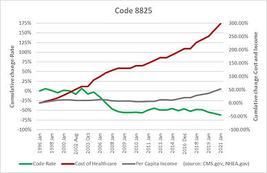 Code 8825.jpg