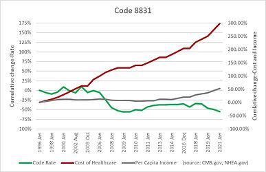 Code 8831.jpg