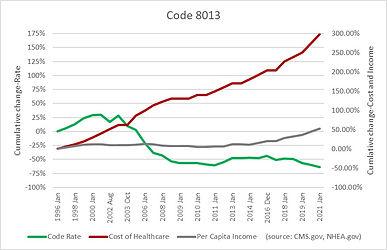 Code 8013.jpg