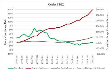 Code 2362.jpg
