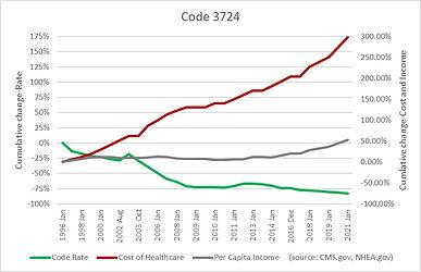 Code 3724.jpg