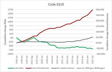 Code 6319.jpg
