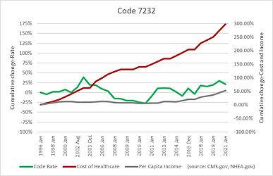 Code 7232.jpg