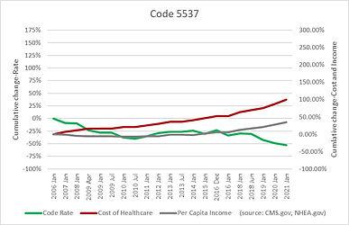 Code 5537.jpg