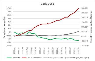 Code 9061.jpg